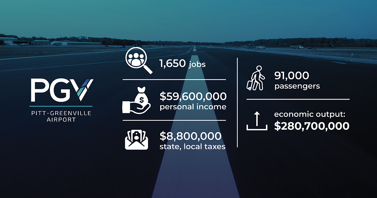 Economic Impact Report Pitt Greenville Airport